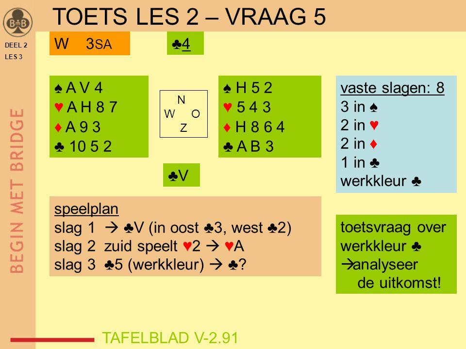 TOETS LES 2 – VRAAG 5 W 3SA ♣4 ♠ A V 4 ♥ A H 8 7 ♦ A 9 3 ♣ 10 5 2