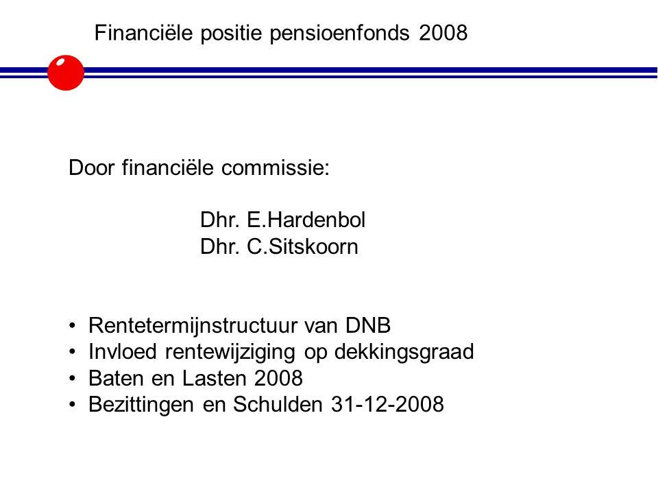 Financiële positie pensioenfonds 2008
