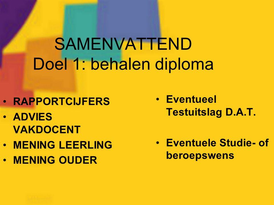 SAMENVATTEND Doel 1: behalen diploma
