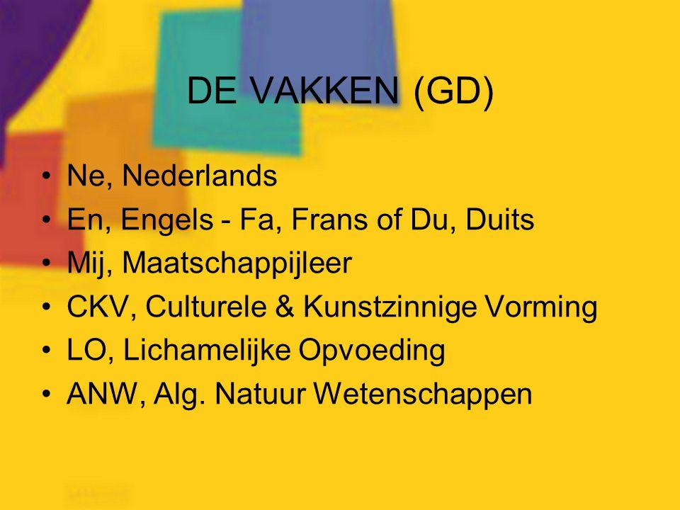 DE VAKKEN (GD) Ne, Nederlands En, Engels - Fa, Frans of Du, Duits