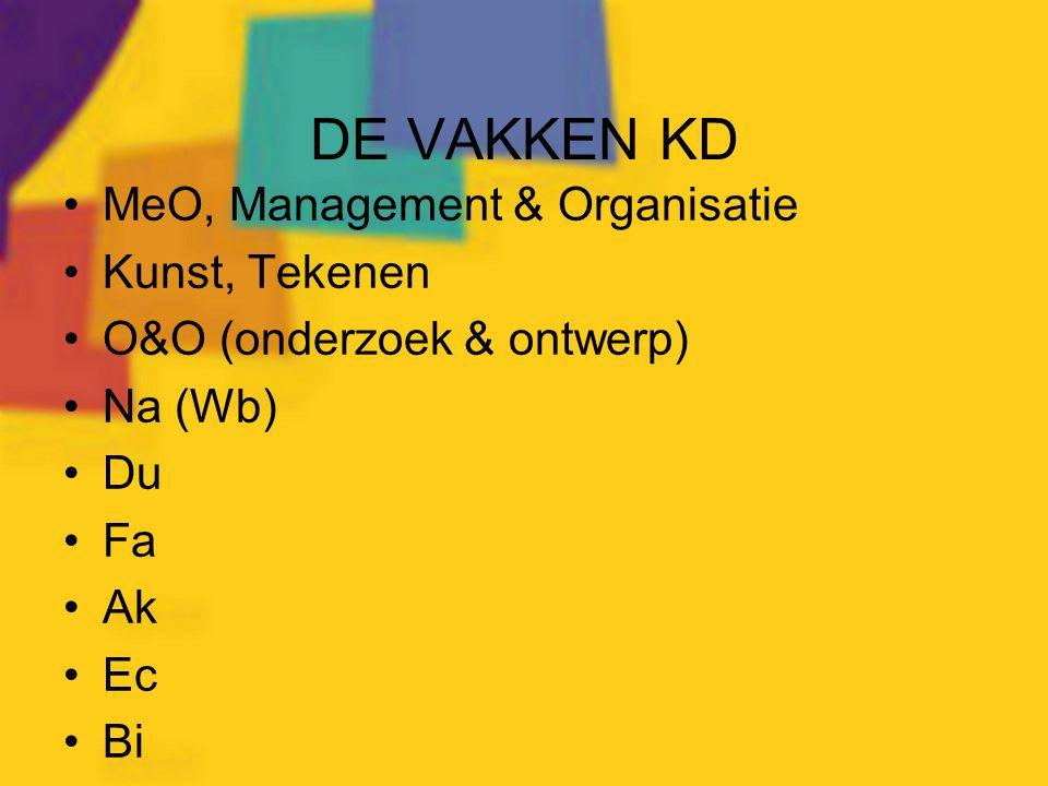 DE VAKKEN KD MeO, Management & Organisatie Kunst, Tekenen
