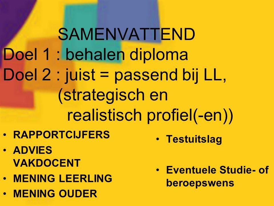SAMENVATTEND Doel 1 : behalen diploma Doel 2 : juist = passend bij LL,