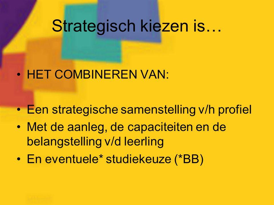 Strategisch kiezen is…