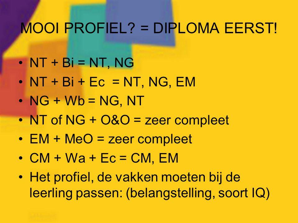 MOOI PROFIEL = DIPLOMA EERST!