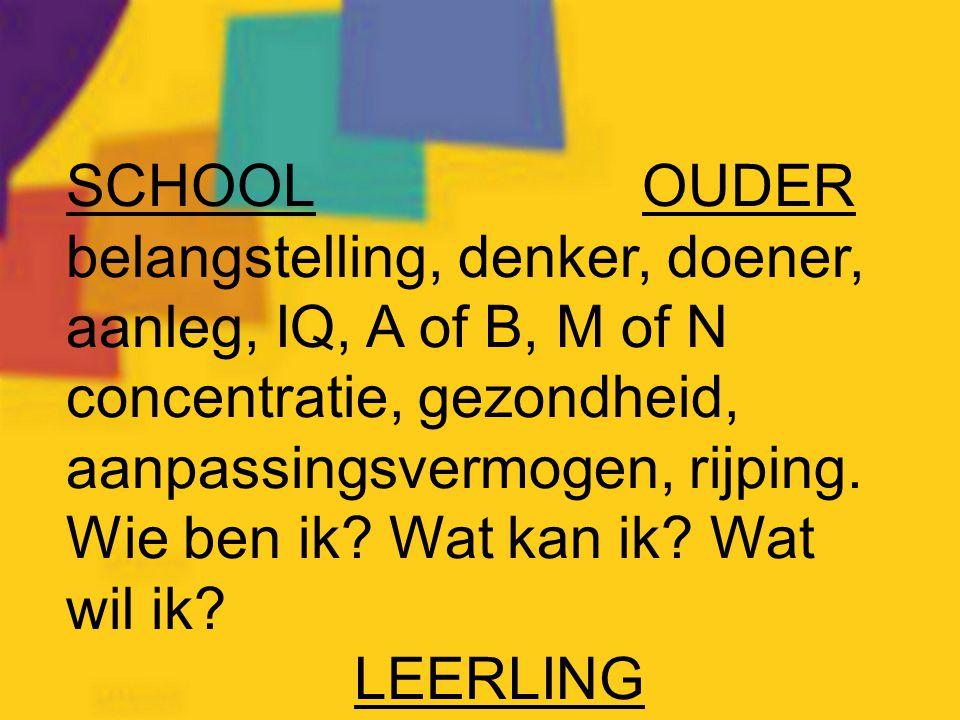 SCHOOL OUDER belangstelling, denker, doener, aanleg, IQ, A of B, M of N