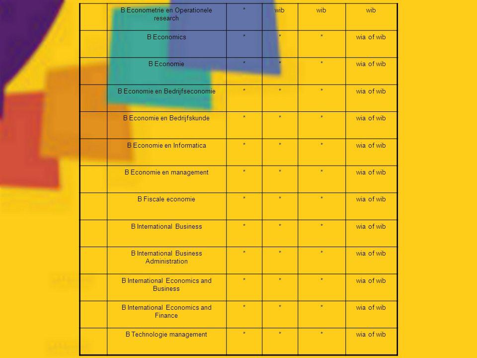 B Econometrie en Operationele research * wib
