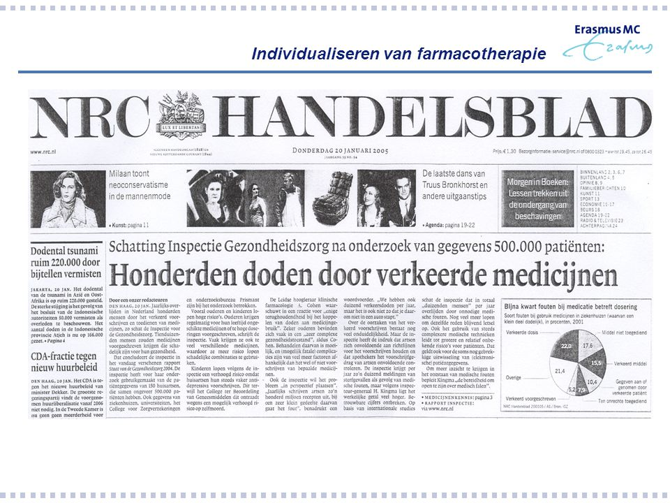 Individualiseren van farmacotherapie