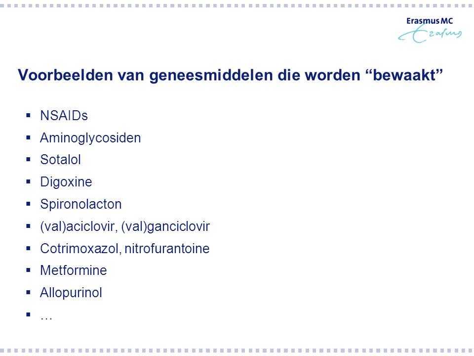 Voorbeelden van geneesmiddelen die worden bewaakt