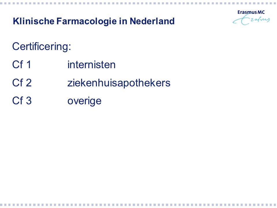 Klinische Farmacologie in Nederland