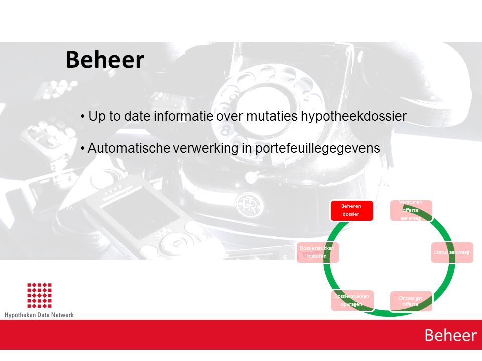 Beheer Beheer Up to date informatie over mutaties hypotheekdossier