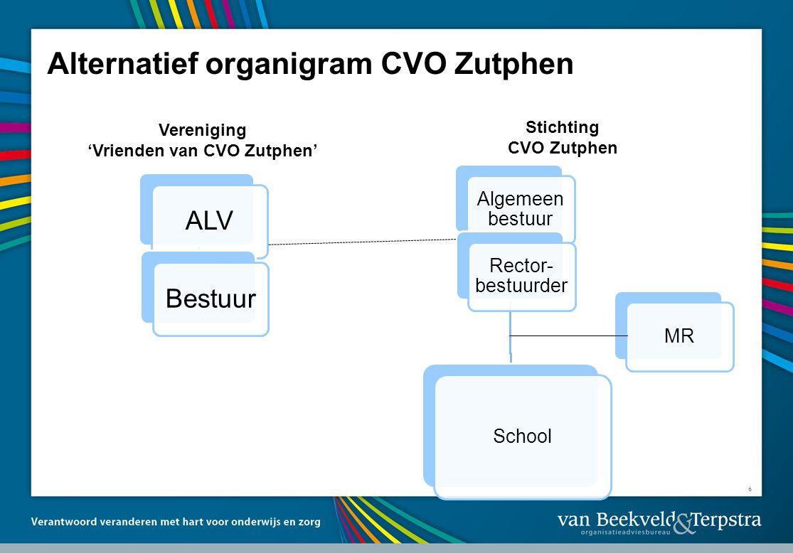 Alternatief organigram CVO Zutphen