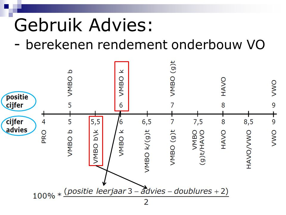 Gebruik Advies: - berekenen rendement onderbouw VO