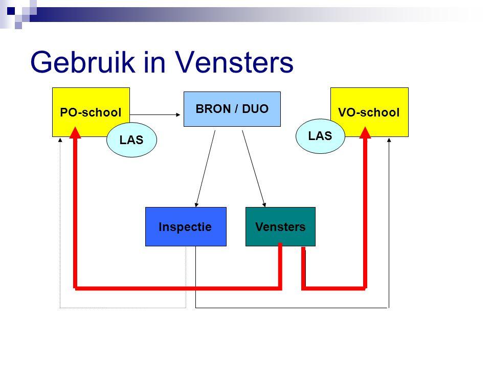 Gebruik in Vensters PO-school VO-school BRON / DUO LAS LAS Inspectie