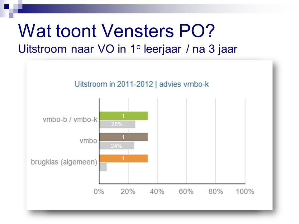 Wat toont Vensters PO Uitstroom naar VO in 1e leerjaar / na 3 jaar