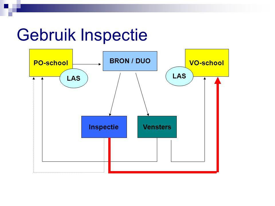 Gebruik Inspectie PO-school VO-school BRON / DUO LAS LAS Inspectie