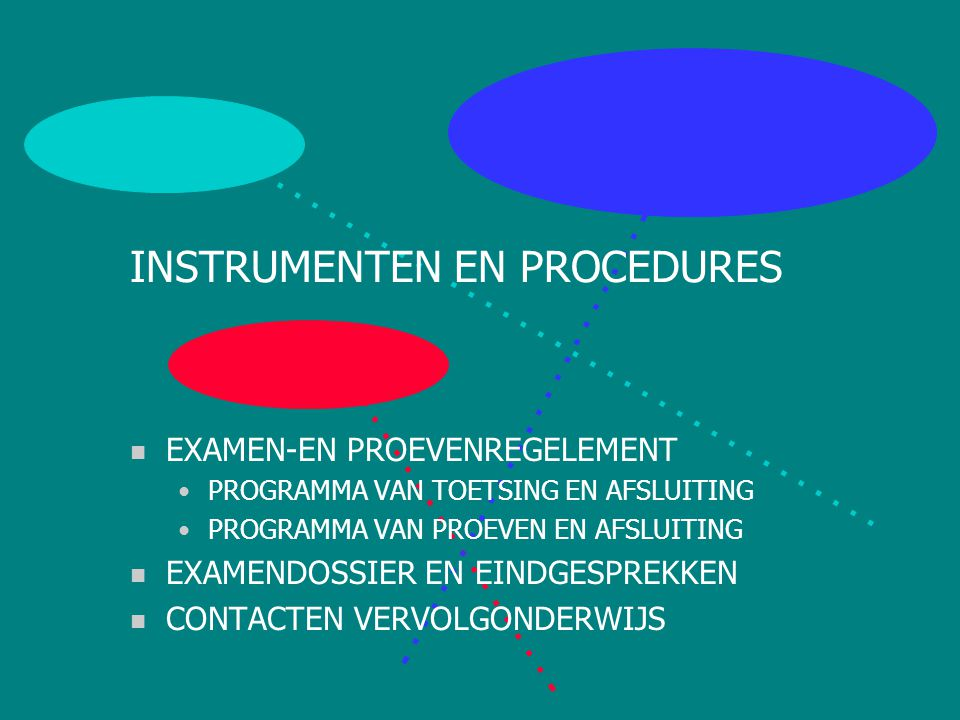 INSTRUMENTEN EN PROCEDURES