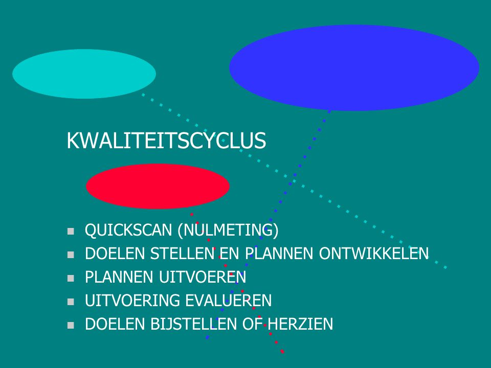 KWALITEITSCYCLUS QUICKSCAN (NULMETING)