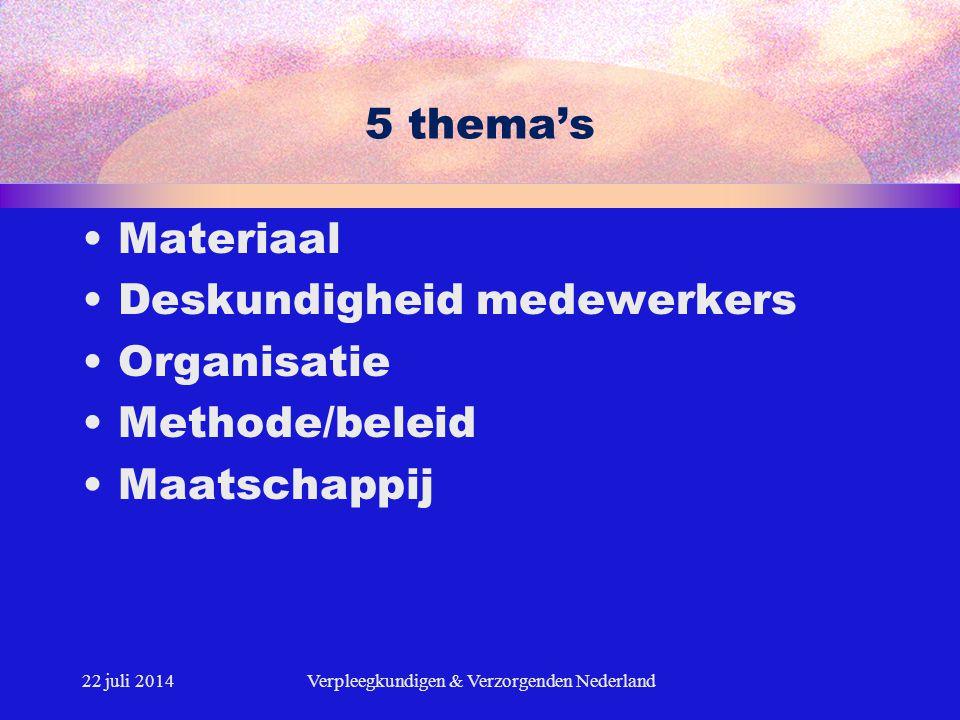 Verpleegkundigen & Verzorgenden Nederland