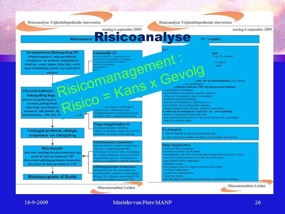 Risicomanagement : Risico = Kans x Gevolg Risicoanalyse 18-9-2009