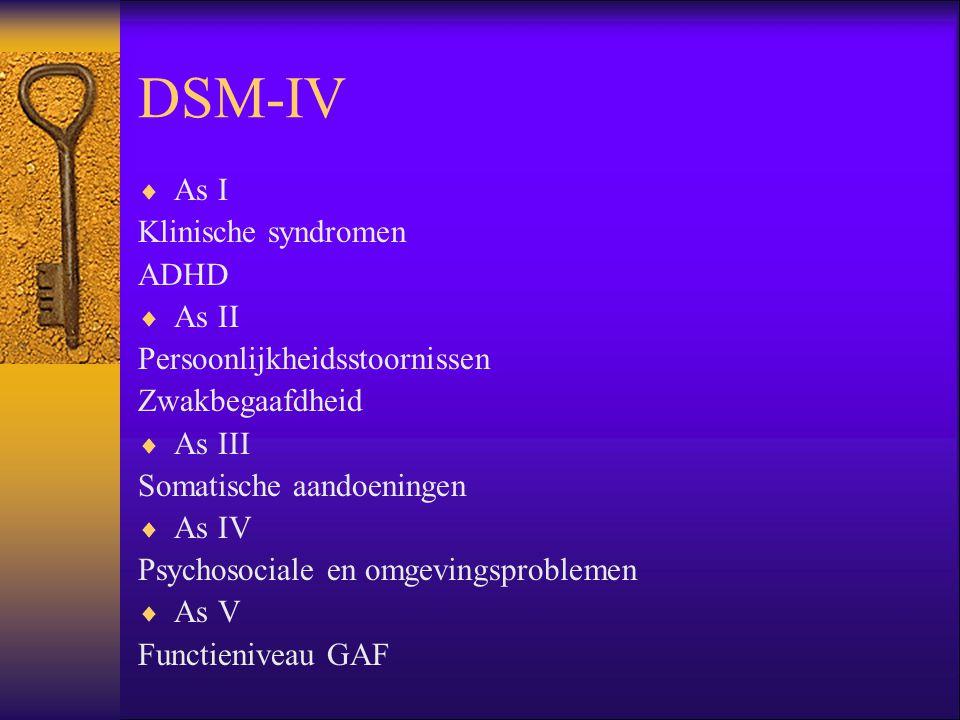 DSM-IV As I Klinische syndromen ADHD As II Persoonlijkheidsstoornissen