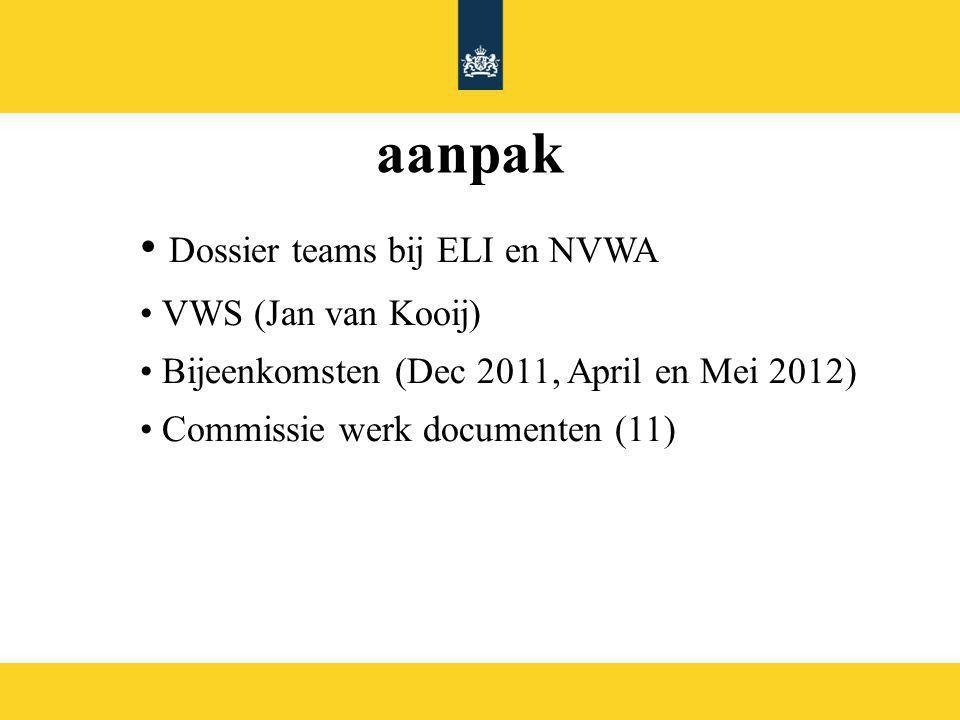 aanpak Dossier teams bij ELI en NVWA VWS (Jan van Kooij)