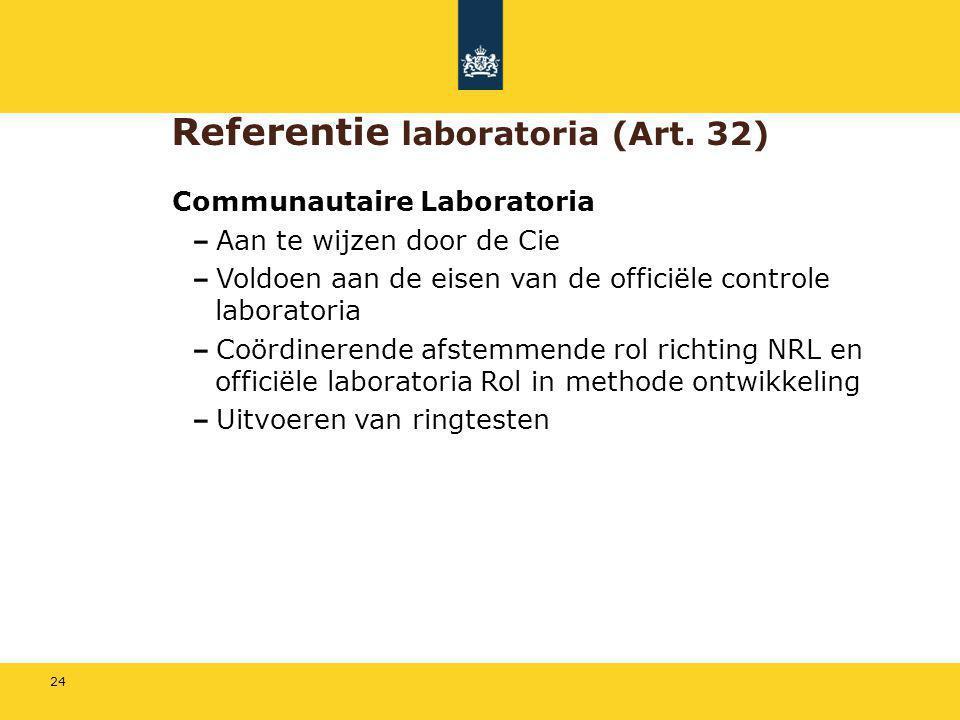 Referentie laboratoria (Art. 32)