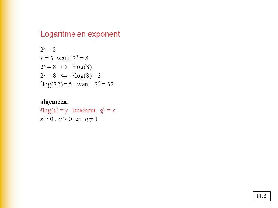 Logaritme en exponent 2x = 8 x = 3 want 23 = 8 2x = 8 ⇔ 2log(8)