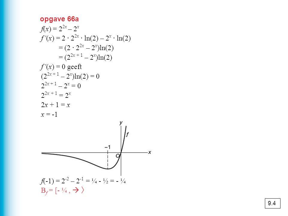 f'(x) = 2 · 22x · ln(2) – 2x · ln(2) = (2 · 22x – 2x)ln(2)