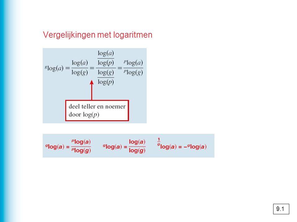Vergelijkingen met logaritmen