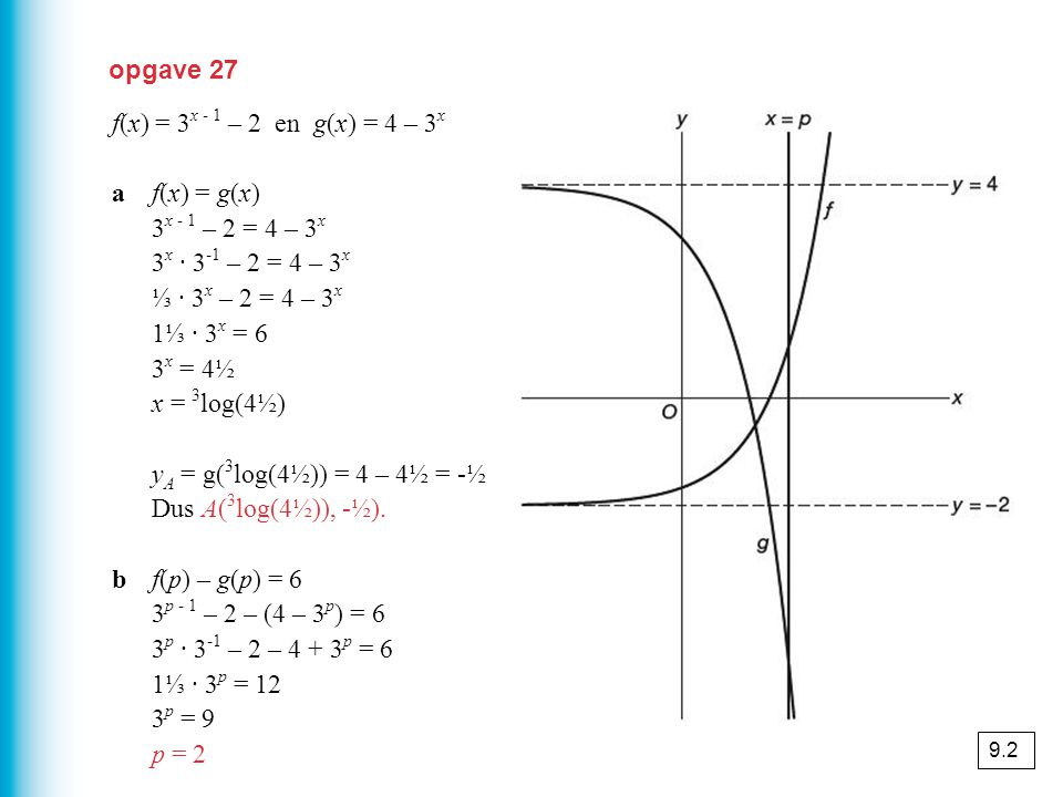 opgave 27 f(x) = 3x - 1 – 2 en g(x) = 4 – 3x a f(x) = g(x)