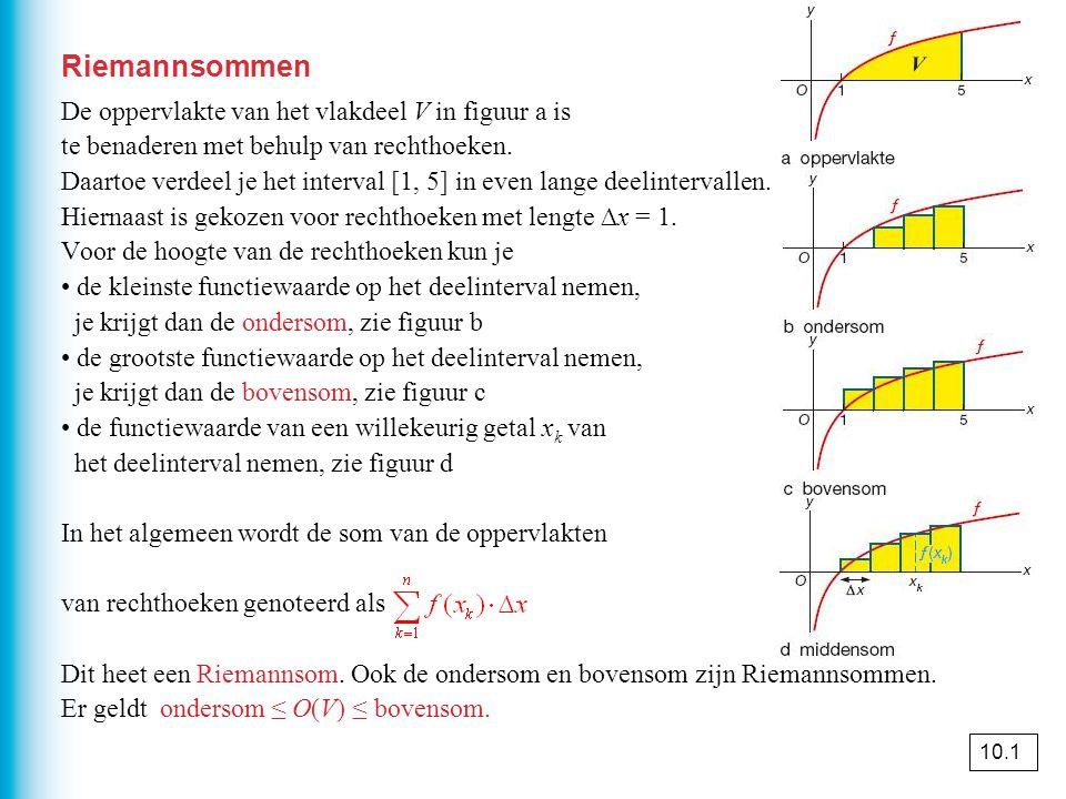 Riemannsommen De oppervlakte van het vlakdeel V in figuur a is