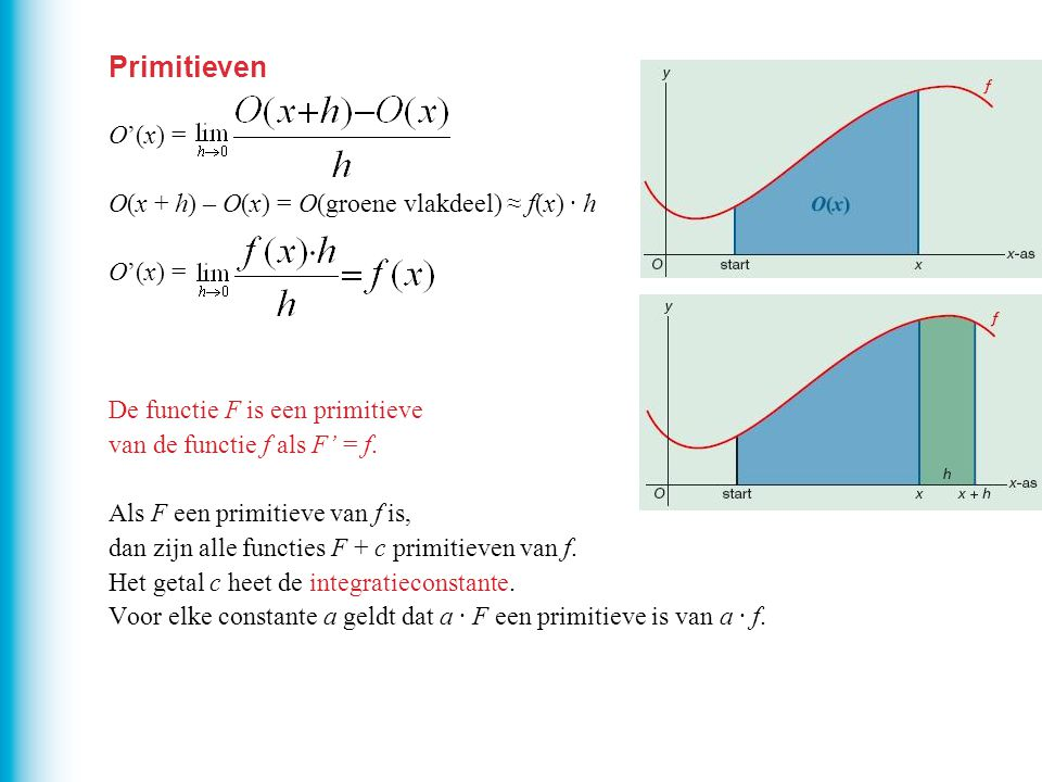 Primitieven O'(x) = O(x + h) – O(x) = O(groene vlakdeel) ≈ f(x) · h