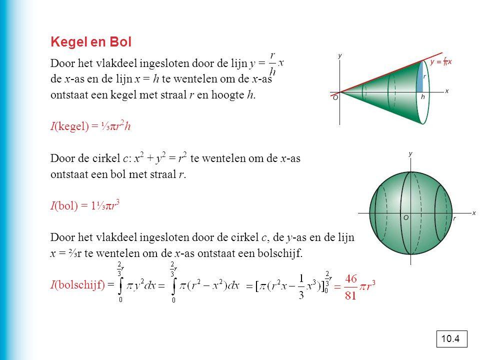 Kegel en Bol Door het vlakdeel ingesloten door de lijn y =