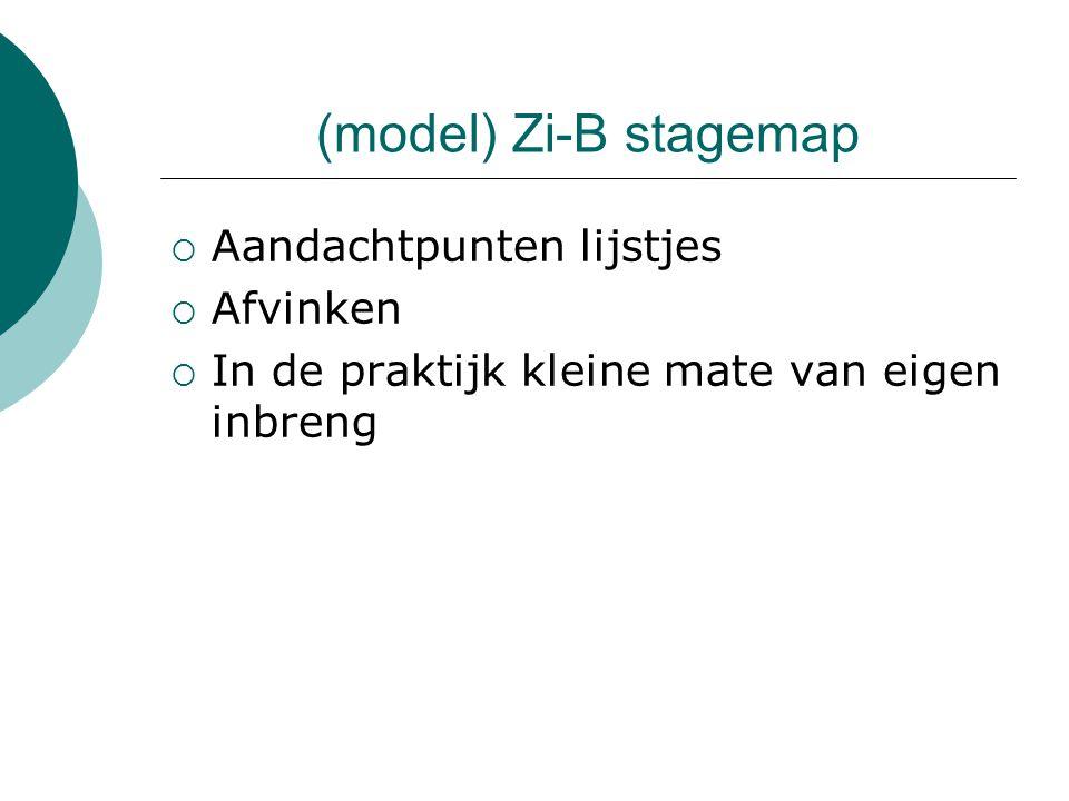 (model) Zi-B stagemap Aandachtpunten lijstjes Afvinken