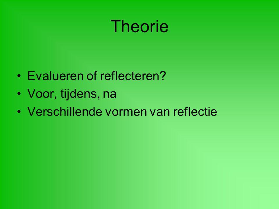 Theorie Evalueren of reflecteren Voor, tijdens, na