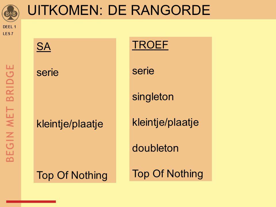 UITKOMEN: DE RANGORDE TROEF SA serie serie singleton kleintje/plaatje