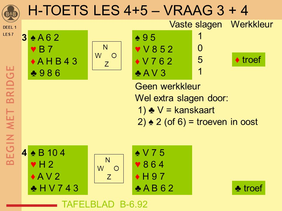 H-TOETS LES 4+5 – VRAAG 3 + 4 Vaste slagen Werkkleur 1 5 3 ♠ A 6 2