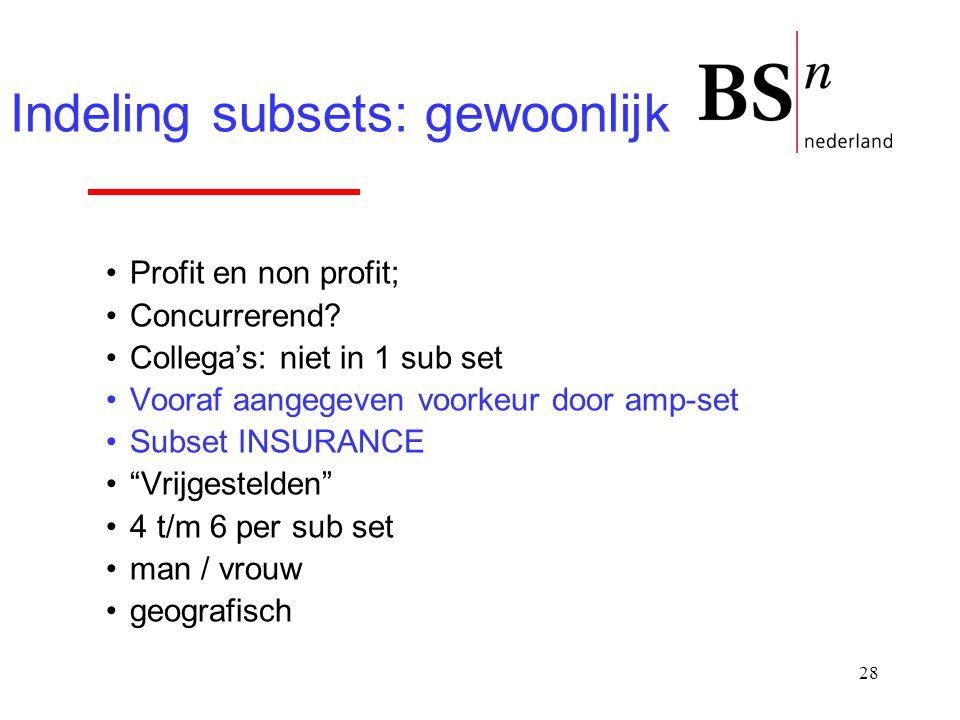 Indeling subsets: gewoonlijk