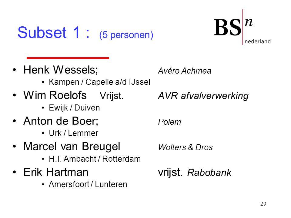 Subset 1 : (5 personen) Henk Wessels; Avéro Achmea