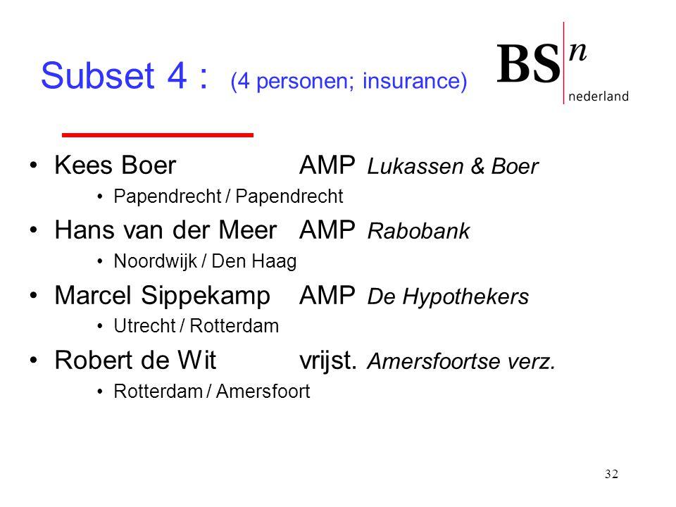 Subset 4 : (4 personen; insurance)