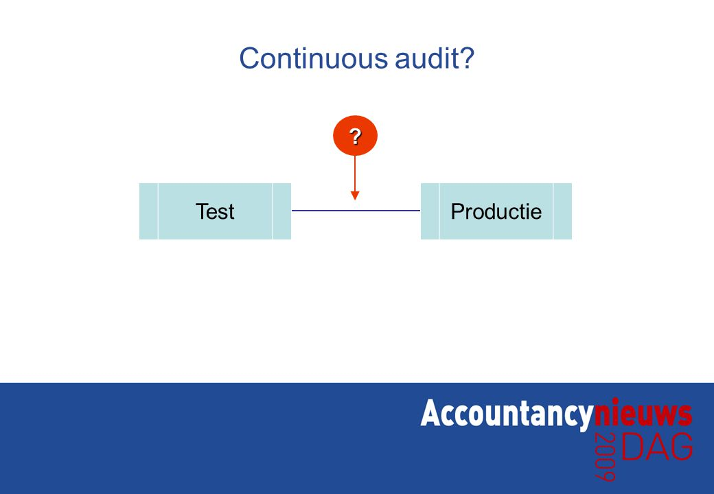 Continuous audit Test Productie Nu vaak geen idee: