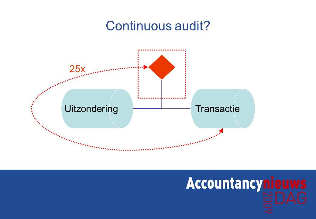 Continuous audit 25x Uitzondering Transactie Voorbeelden:
