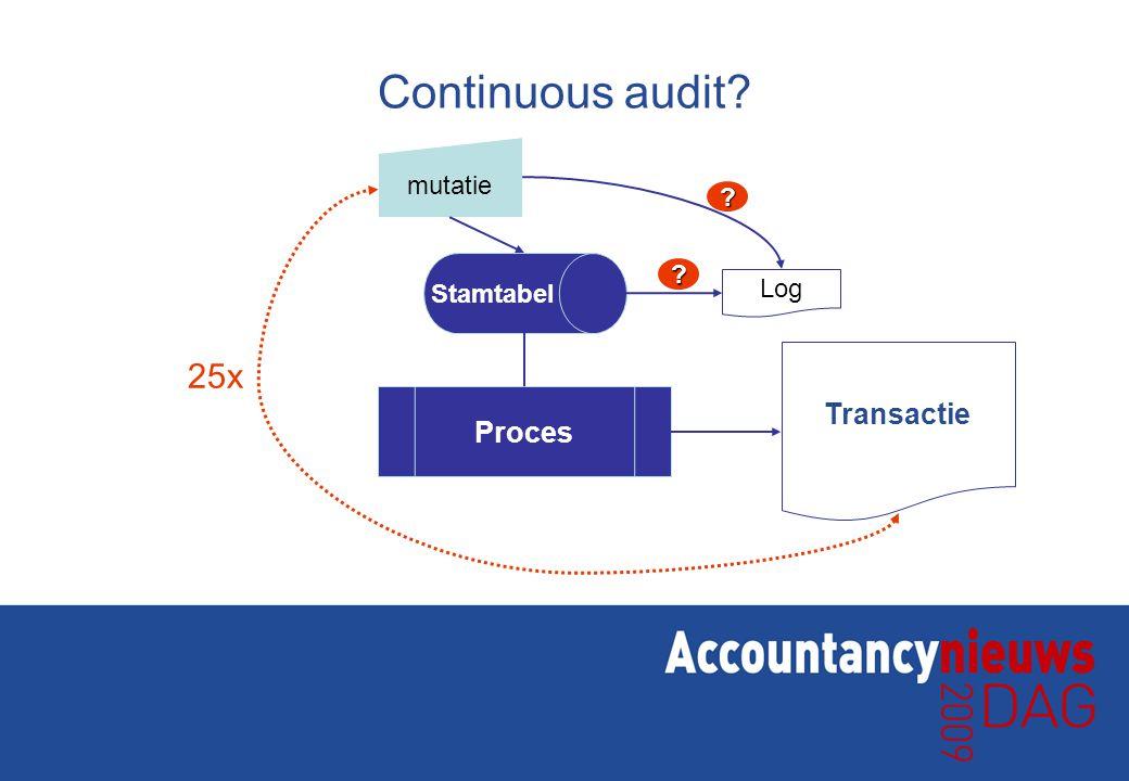 Continuous audit 25x Transactie Proces mutatie Stamtabel Log