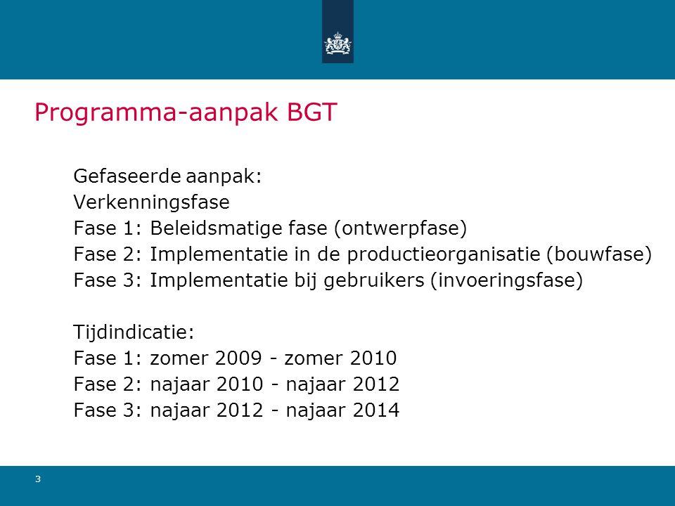 Programma-aanpak BGT