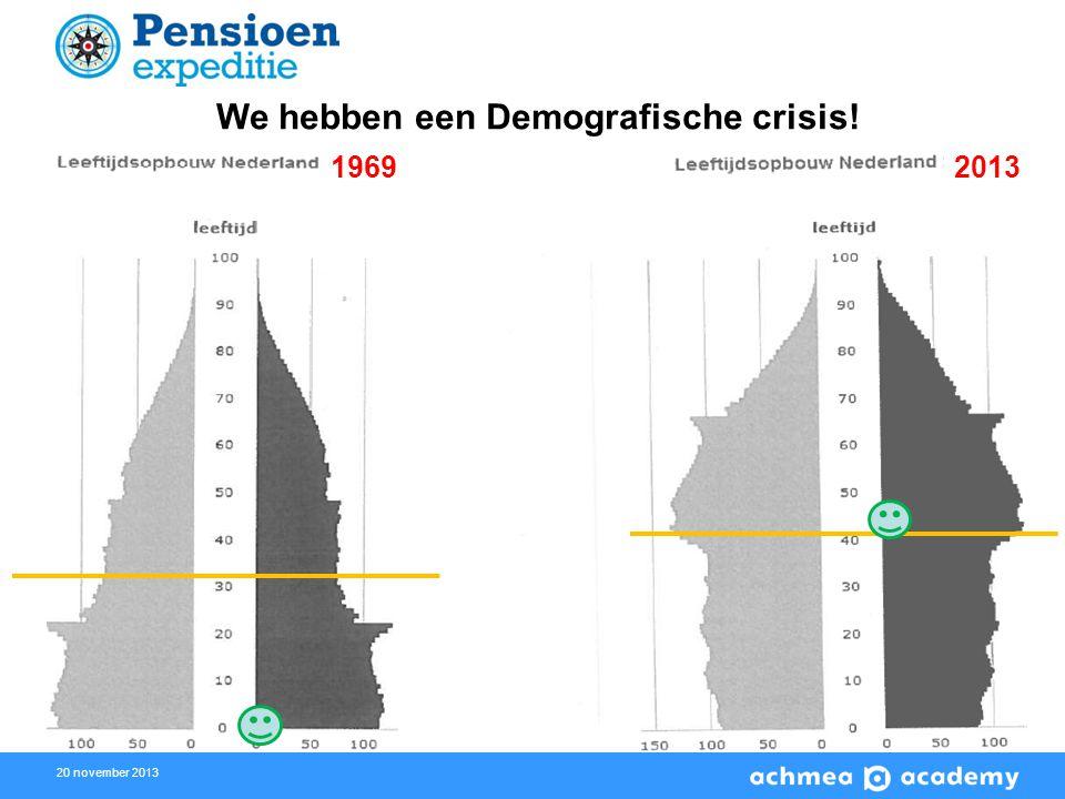 We hebben een Demografische crisis!