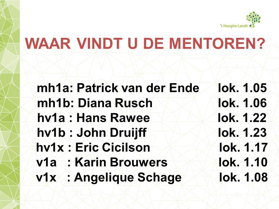 mh1a: Patrick van der Ende lok. 1.05 v1x : Angelique Schage lok. 1.08