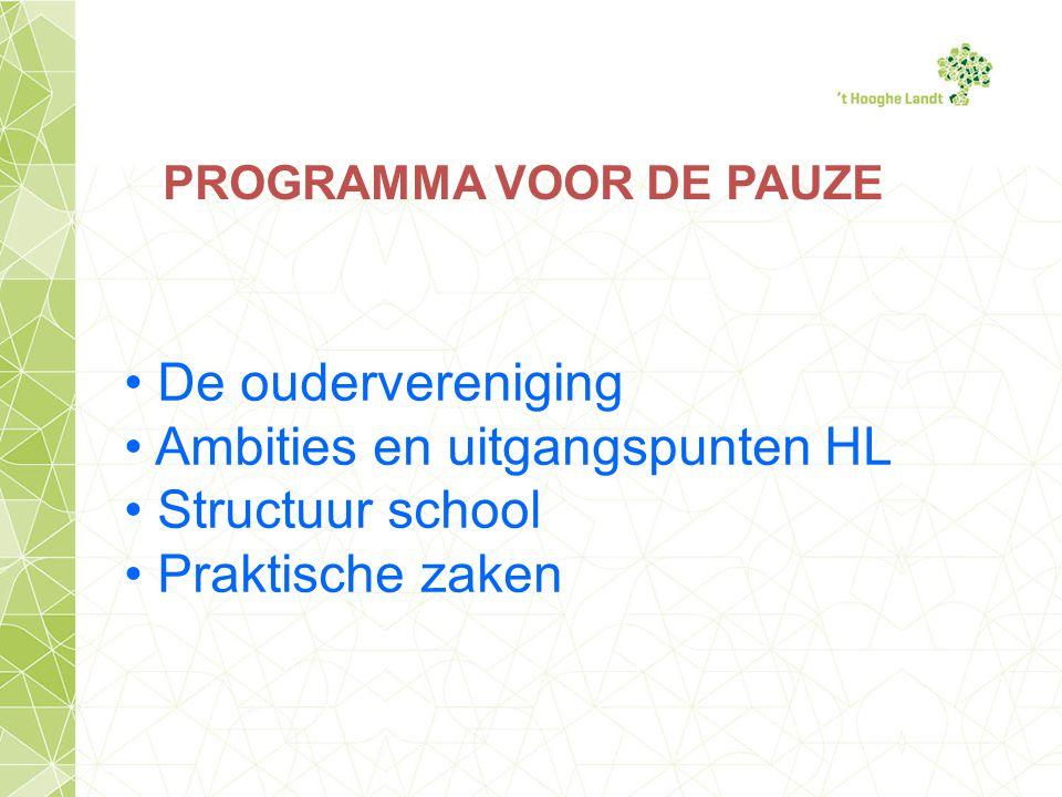 Ambities en uitgangspunten HL Structuur school Praktische zaken