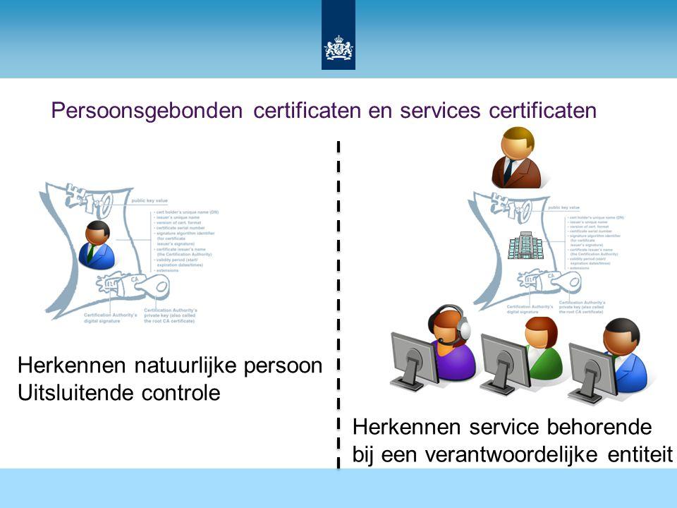 Persoonsgebonden certificaten en services certificaten