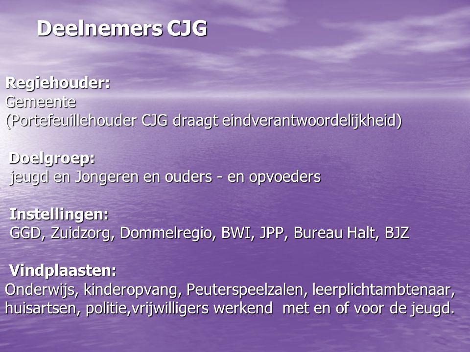 Deelnemers CJG Regiehouder: Gemeente