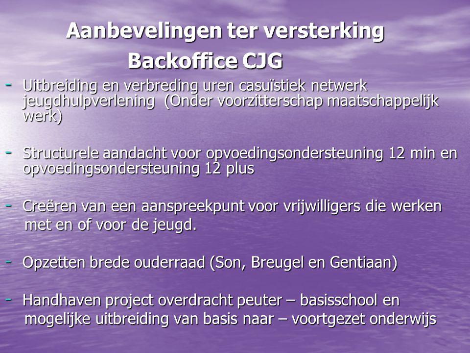 Aanbevelingen ter versterking Backoffice CJG